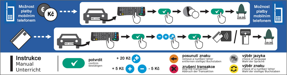 parkovací automat - návod
