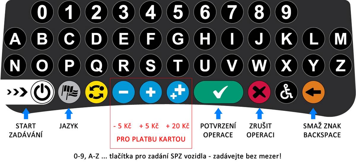 klávesnice PA